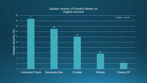 organic powdery mildew control fieg 1 opm