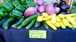 Figure 1. Odd pricing used by farmers selling at the Lafayette (Indiana) Farmers Market.