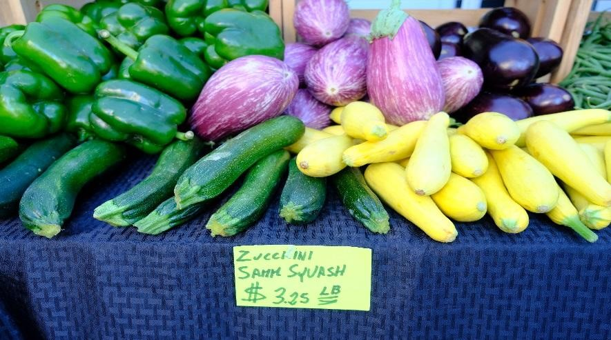 What You Need to Know about Selling in Farmers Markets—Let's